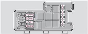 Volvo Xc90 Mk1  First Generation  2012   U2013 Fuse Box Diagram