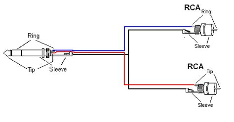 3 5mm Stereo To Xlr Diagram Wiring Schematic by Electronic Wiring Majorcom