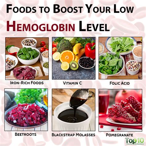 7 Foods To Boost Your Low Hemoglobin Level  Top 10 Home