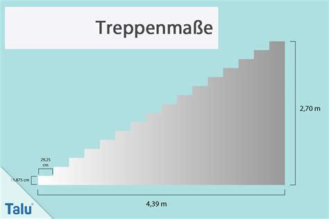 Din 18065 Vorschriften Zum Treppenbau by Steigung Treppe Berechnen Treppe Berechnen