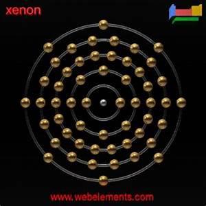 Slaton HS Chemistry -- Talkmitt / Ana Bentancourt- Xenon Xe
