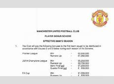 Manchester United's player bonus scheme released by