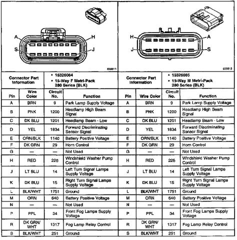 2001 Chevy Cavalier Starter Wiring Diagram by I 2001 Cavalier That I Cannot Get My Low Beams Or Drl