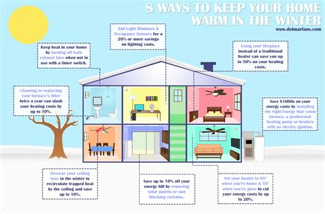 different ways to heat a house top 28 different ways to heat a house save energy at home www pixshark com images galleries