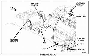 2006 Jeep Commander Starter Wiring Harness    In The