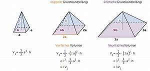 Quadratische Pyramide A Berechnen : pyramide bettermarks ~ Themetempest.com Abrechnung