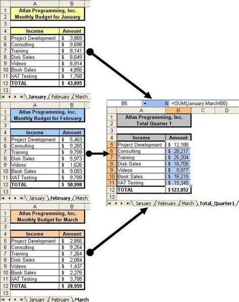excel summultiplesheets  images excel tutorials