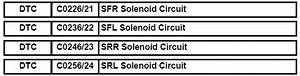 Toyota Sienna Service Manual  Sfr Solenoid Circuit