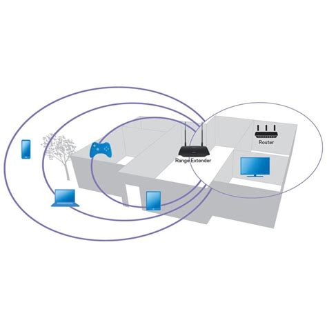 range wireless linksys ac1200 max wi fi gigabit range extender repeater with high gain antennas