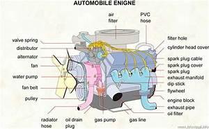 Labelled Engine