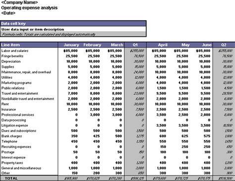 printable report templates part