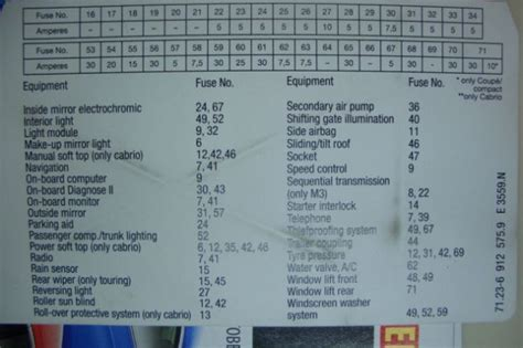 2004 Bmw 325i Fuse Box Diagram by Location Together With 2008 Bmw 328i Fuse Box Diagram