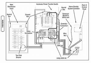 Generac 200 Amp Transfer Switch Wiring Diagram Download