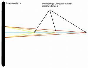 Schattenwurf Berechnen : satzaufgabe schattenwurf schatten eines turms und eines baumes messen 25m und 15m mathelounge ~ Themetempest.com Abrechnung