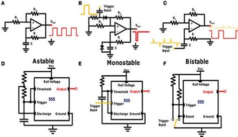 The Different Types Multivibrator Circuits For Pulse