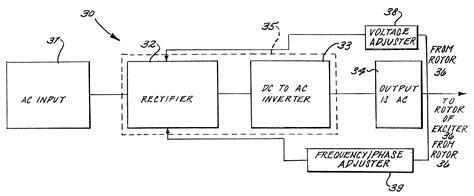 brushless excitation system  synchronous motors