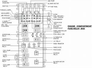 2005 Ford Explorer Interior Fuse Box Diagram