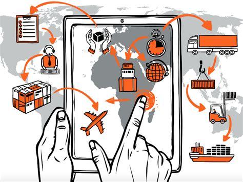 supply chain tech companies    greenbiz