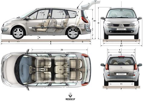 renault grand scenic dimensions 2005 images
