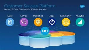 Introducing The Salesforce Customer Success
