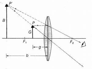 Ss Berechnen : didaktik der physik bungen zur fachdidaktik ii ss 1999 rs f 99 2 sammellinsen aufgabe 2 ~ Themetempest.com Abrechnung