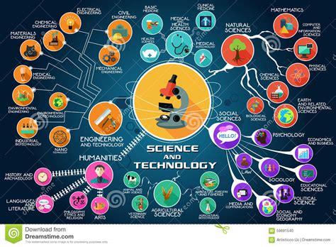 infographic des wissenschaft und technik vektor abbildung