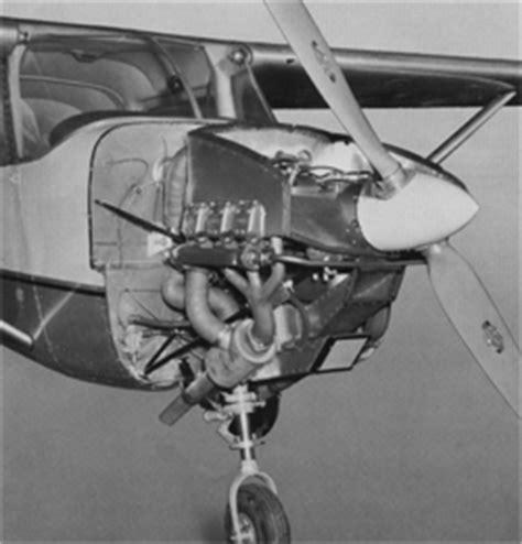 franklin aircraft engines  source  franklin