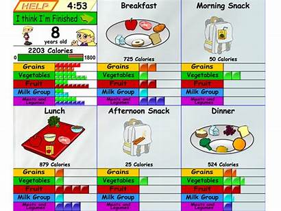 Health Meal Brainpop Chef Lesson Groups Solus