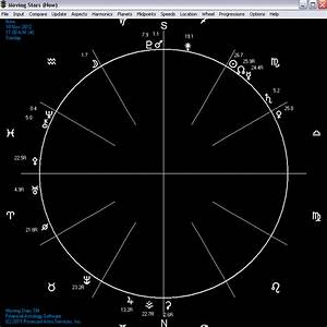 Planets in Astrology lessons 5 sedna, eris, meanlunarnode ...