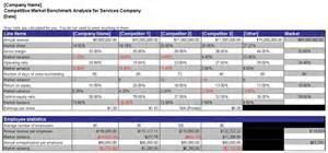 Office Excel Template Competitive Market Benchmark Analysis