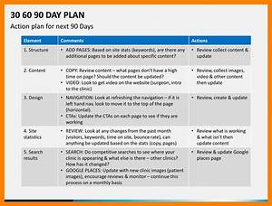 12 30 60 90 day plan template 3canc With 30 60 90 action plan examples template