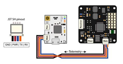 cc3d telemetry wiring diagrams wiring library