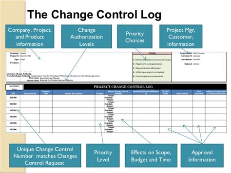Change Control Log Template - Costumepartyrun