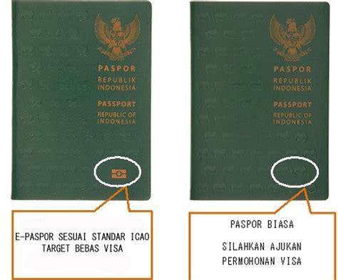 daftar negara bebas visa  negara indonesia