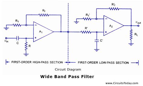 Band Pass Filters Electronic Circuits Diagrams