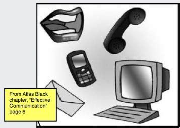 tv  form  communication mfacourseswebfccom