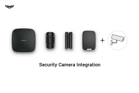 How To Connect Cameras To The Ajax Security System