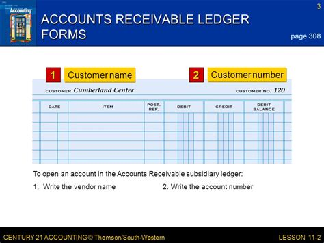 accounts receivable form posting to an accounts receivable ledger ppt video