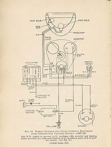Schema Impianto Elettrico Lambretta 150 D