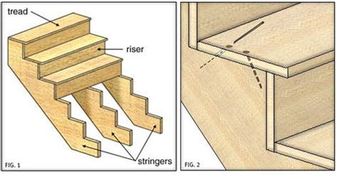17 Best images about Escaliers craquants on Pinterest   To