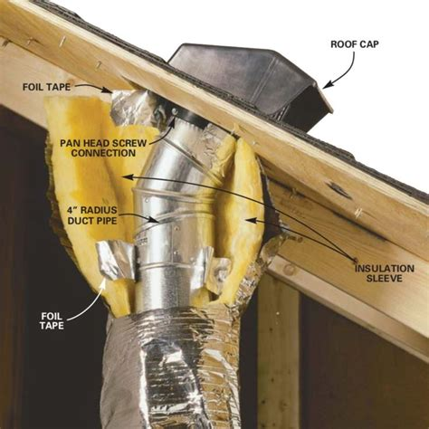 venting exhaust fans   roof   bathroom