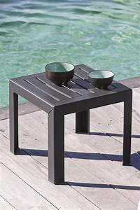 Maison Du Monde Table Jardin : latest table basse coffre maison du monde table jardin ~ Teatrodelosmanantiales.com Idées de Décoration