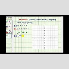 Ex Solve A System Of Equations By Graphing (no Solution) Youtube