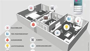 Smart Home Systeme Nachrüsten : telekom smart home das magenta smarthome system ~ Articles-book.com Haus und Dekorationen
