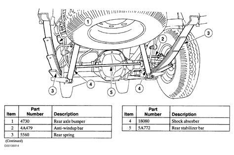 28 2002 Ford Explorer Front Suspension Diagram Wiring Database 2020