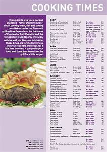 Weber Grill Cook Time Chart Grilling Pinterest