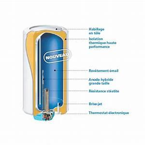 Chauffe Eau Atlantic 200l : chauffe eau lectrique 100 litres atlantic z neo ~ Nature-et-papiers.com Idées de Décoration