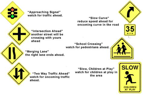 Defensive Driving Course Online  1st Nevada License Course. Safety Moment Signs Of Stroke. Address Signs. Hotel Facility Signs. Bachelorette Party Signs. Sand Signs. Mustang Signs Of Stroke. Again Signs. Pregnancy Signs Of Stroke