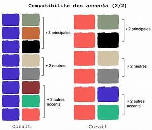 Les Couleurs Qui Vont Avec Le Rose : corail couleur pull tendance christelle couleur corail with corail couleur amazing corail ~ Farleysfitness.com Idées de Décoration