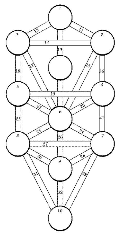 Tarot - Crystalinks